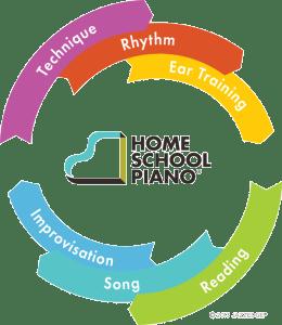 HomeSchoolPiano 6