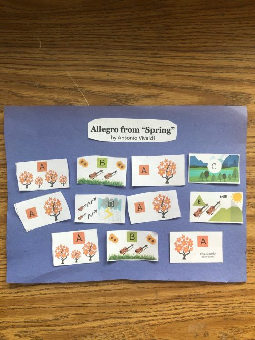 "SQUILT Listening Maps are a great way for elementary music students to learn about Classical Music! Here is an example from Vivaldi's ""Spring"""