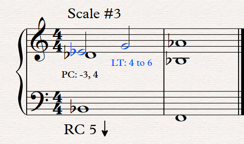 musical example of a Leading tone (LT)