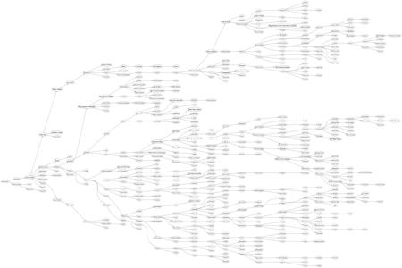 metallica-graph-small