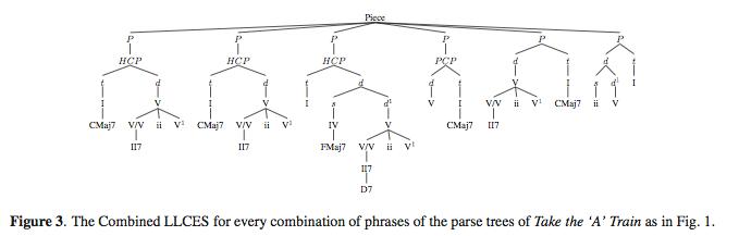 ismir2009-proceedings.pdf (page 561 of 775)