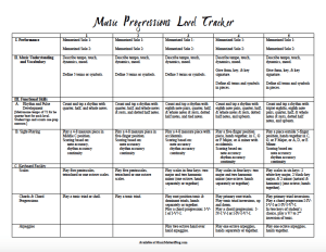 Music Progressions Level Tracker
