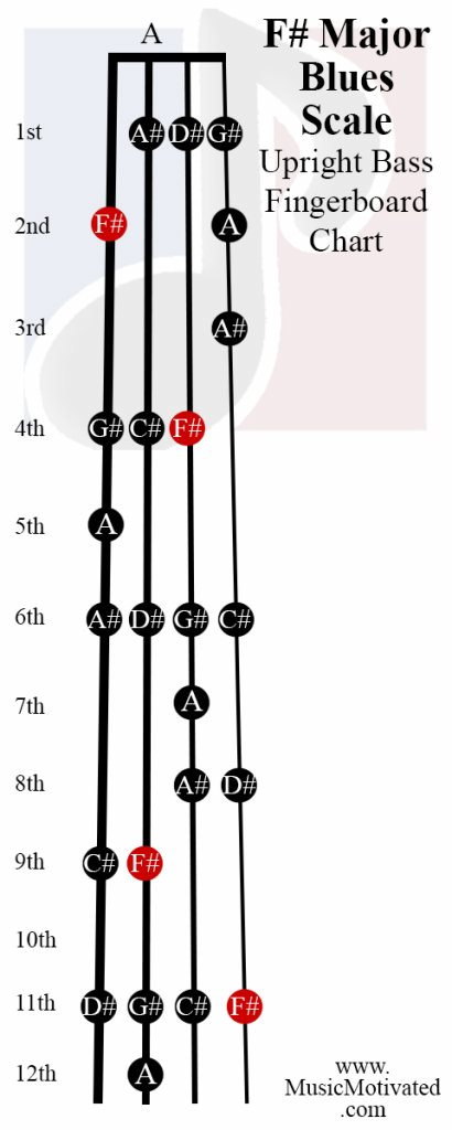 G Suspended Chord Piano