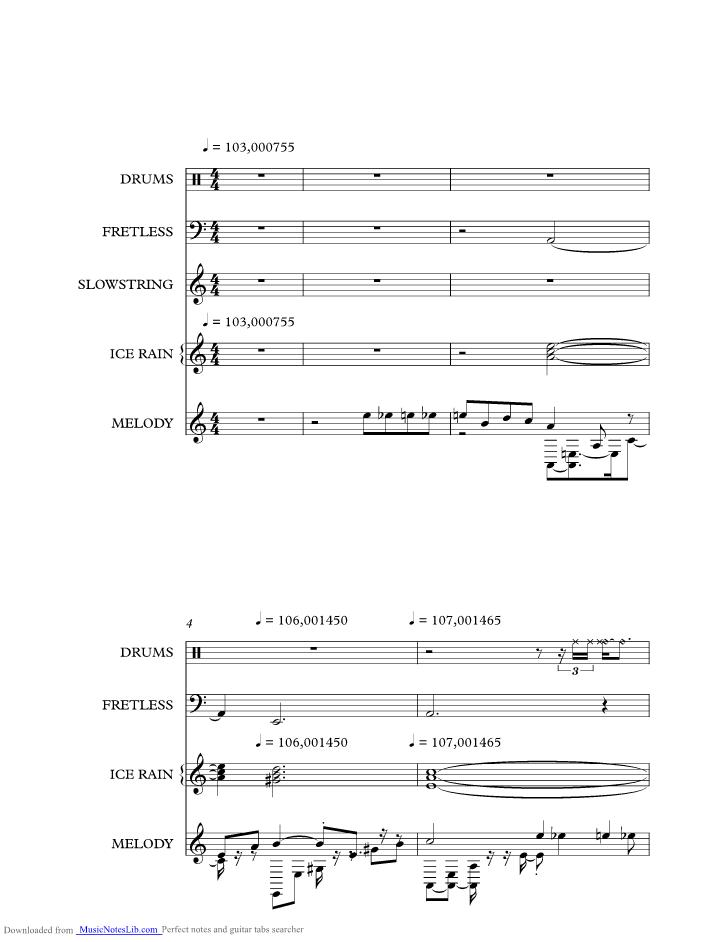 Beethoven Fur Elise Piano Tabs