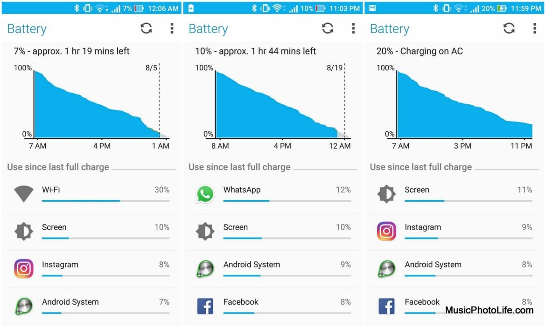 ASUS Zenfone 3 ZE552KL battery drain