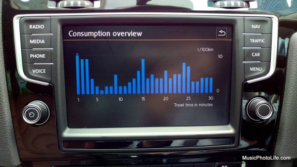 Volkswagen Golf Variant fuel consumption - review by musicphotolife.com