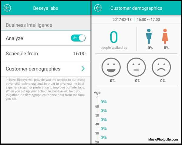 Beseye feature: Business Intelligence