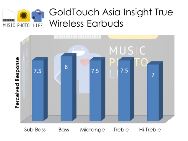 Gold Touch Asia GTA Insight audio rating by musicphotolife.com