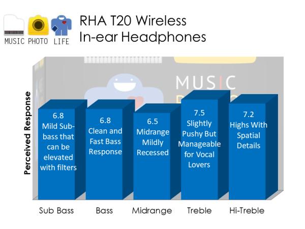 RHA T20 Wireless audio analysis by musicphotolife.com Singapore headphones review site