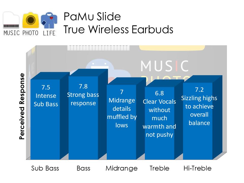 PaMu Slide audio analysis by musicphotolife.com Singapore tech blog