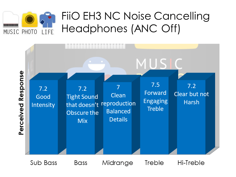 FiiO EH3 NC (ANC Off) audio analysis by musicphotolife.com Singapore tech blog