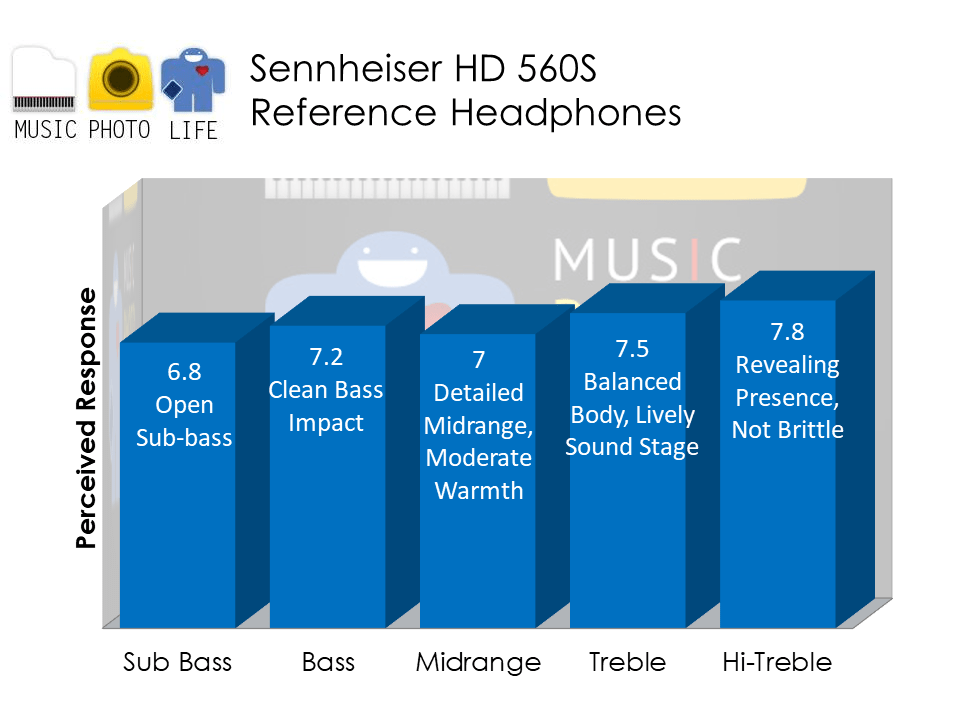 Sennheiser HD 560S audio analysis by Music Photo Life, Singapore tech blog