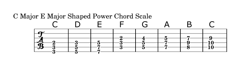 10 Powerful Power Chord Variations - Music Production HQ