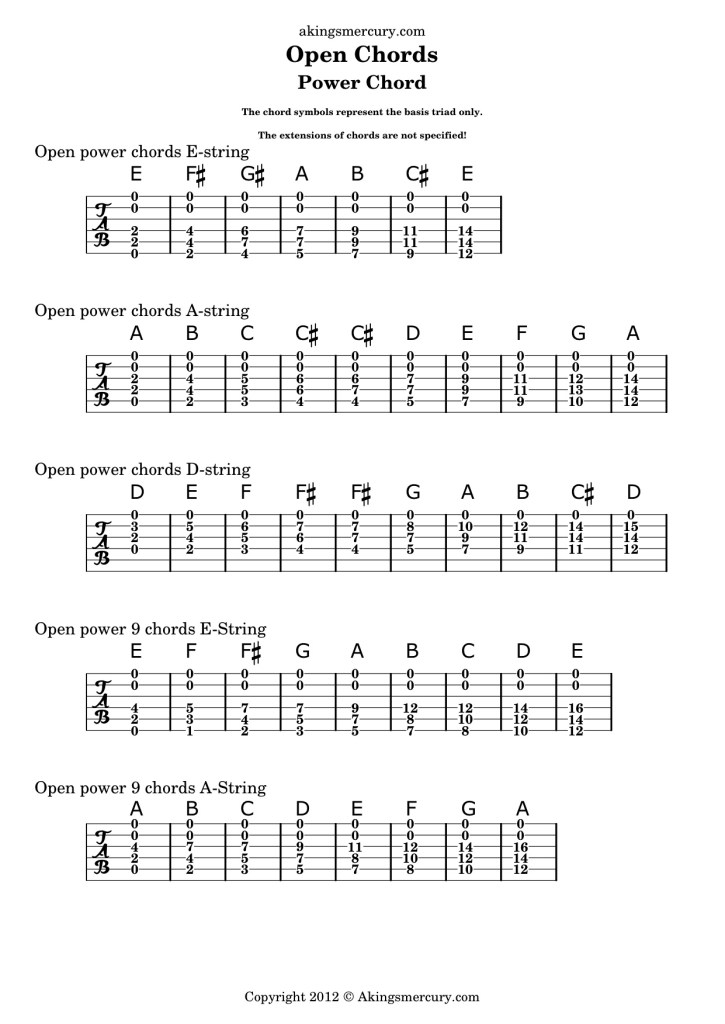 Open Guitar Chords - Power Chord