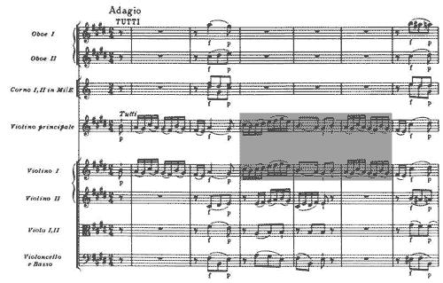 Mozart Violinkonzert