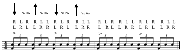 How to play a paradiddle diddle in triplets