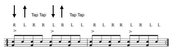 The simplest of the paradiddle variations: paradiddles in eighth notes