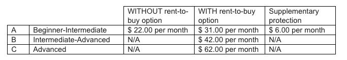 Violin Rental Rates for Wilder Davis in Montreal