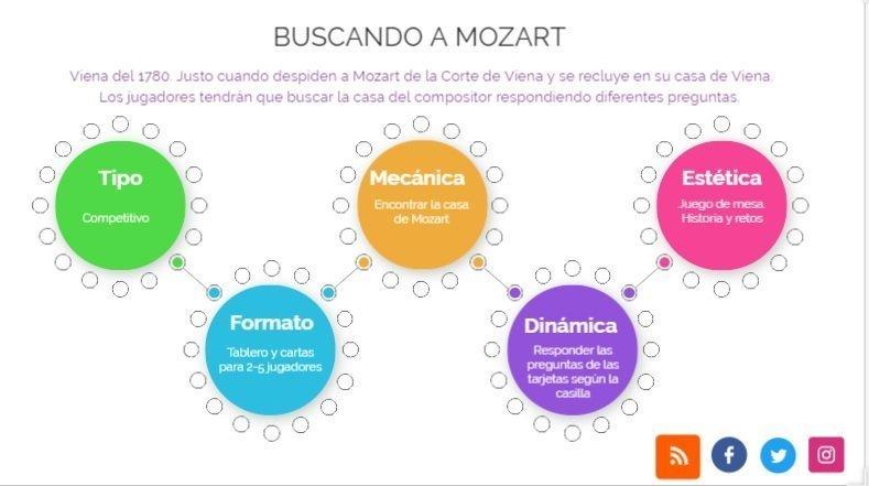 Diario de misión: mecánicas | MOOC «Gamificación en el aula»