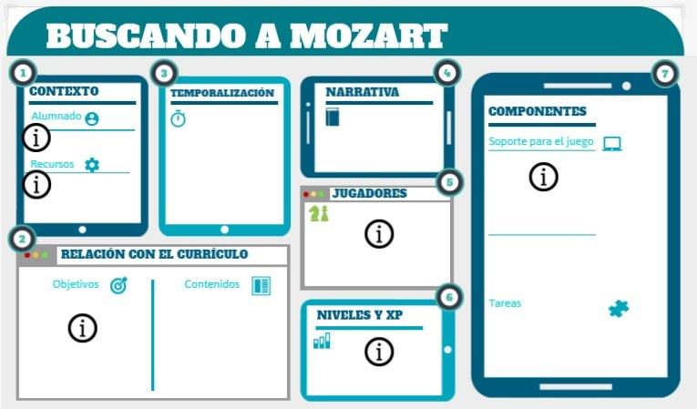 Prototipo final – Diario de misión, nivel 5 | MOOC «Gamificación en el aula»