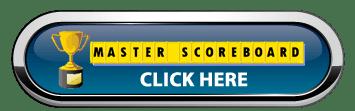 master scoreboard