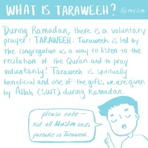 What is Taraweeh