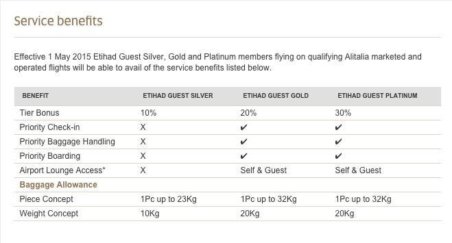 Using your Etihad Gold Status on Alitalia flights for fast track and lounge access