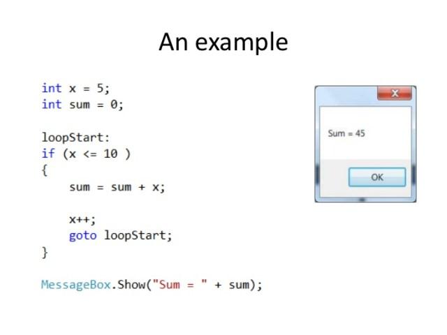 c-looping-basic