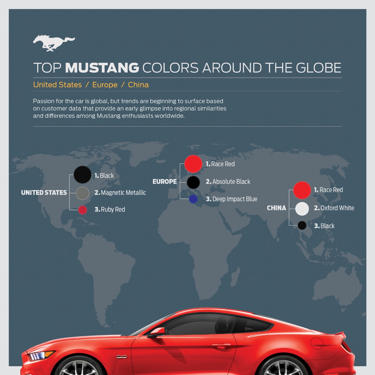 What Is The Most Popular Mustang Color