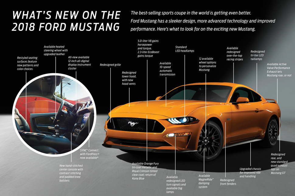Mustang Gt 0 60 >> 2018 Mustang Gt Does 0 60 In Under 4 Seconds Mustangforums