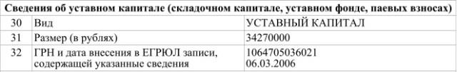Данные ЕГРЮЛ