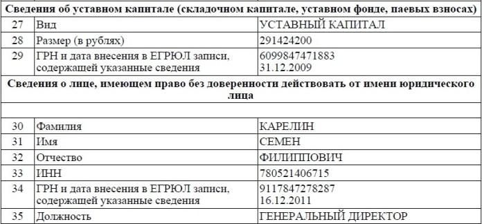 Скрин ООО Питеравто1