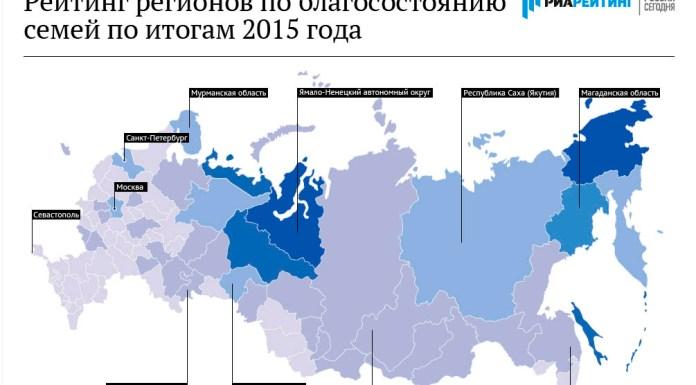 Карта российских регионов по уровню благосостояния семей. Фото: riarating.ru