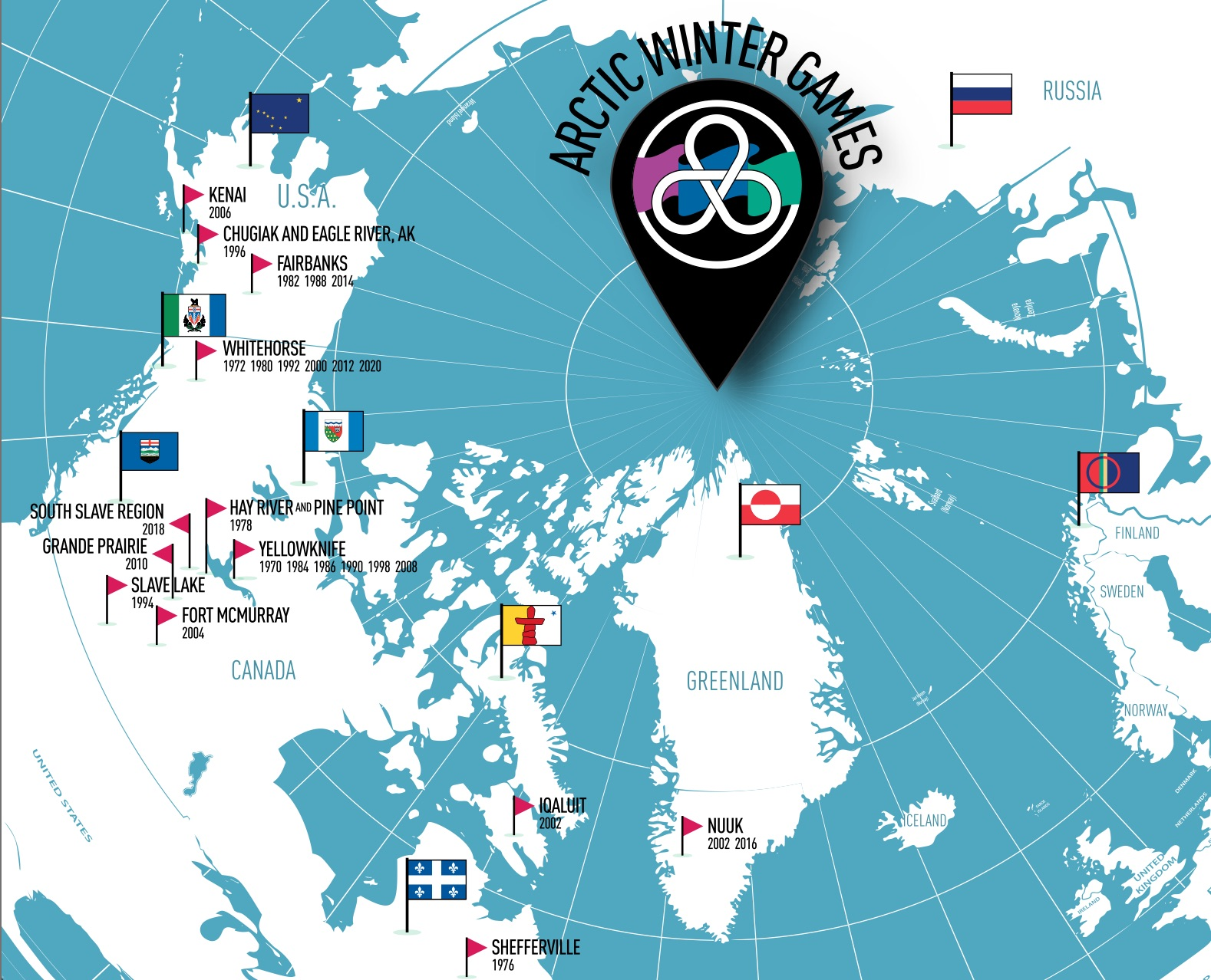 Mat-Su throws name in hat for Arctic Winter Games – Must Read Alaska