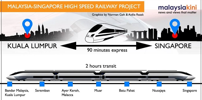 「Malaysia and singapore High Speed ​​Rail Project」的圖片搜尋結果