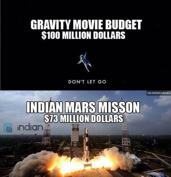 indian-mars-budget