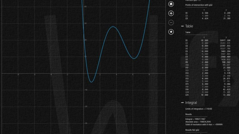 Plot Functions Easily With Windows 8 and Windows Phone 8 App Function Plotter