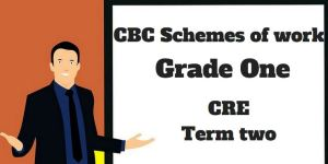 cre term 2, grade one, cbc schemes of work