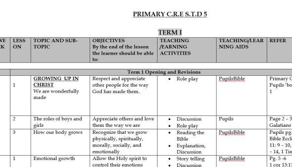 CRE standard 5 schemes of work class 5