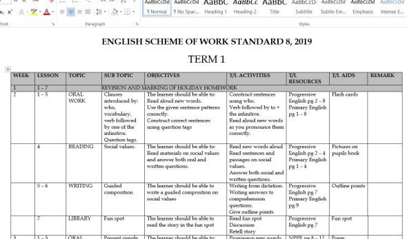 Teachers Std 8 English Schemes of Work 2019 (Class seven Term 1, 2, 3)