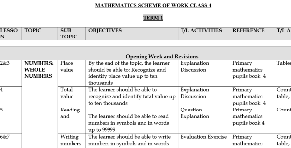 Class 4 Maths Schemes Of Work, Term 1, 2 and 3
