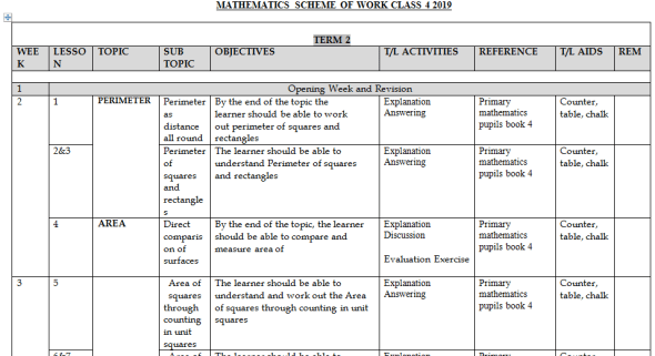 Jkf maths class 4 schemes of work, term2