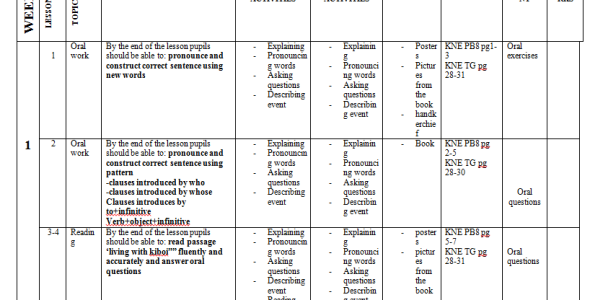 Keynote English class 8 term 1 schemes of work 2019