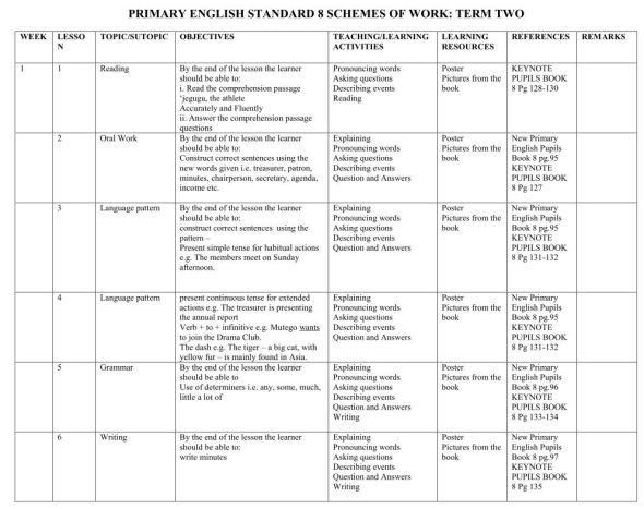 Class 8 English keynote schemes of work term 2 (new curriculum)