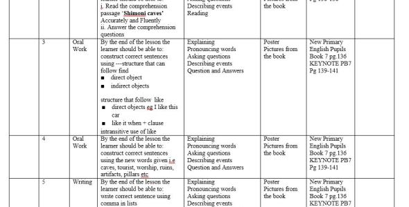 Class 7 English keynote schemes of work term 3 2019 (new curriculum)
