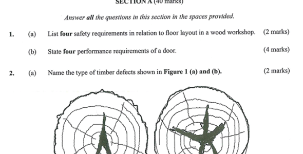 KNEC KCSE 2019 Wood Work Paper 1 (Past Paper with Marking Scheme)