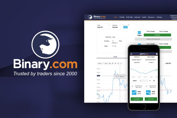 Which Binary Options Brokers are the best to make money online - image  on https://muvison.com