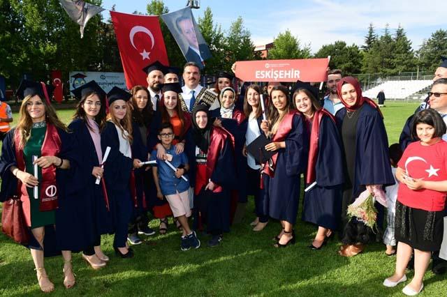 جامعات تركية خاصة
