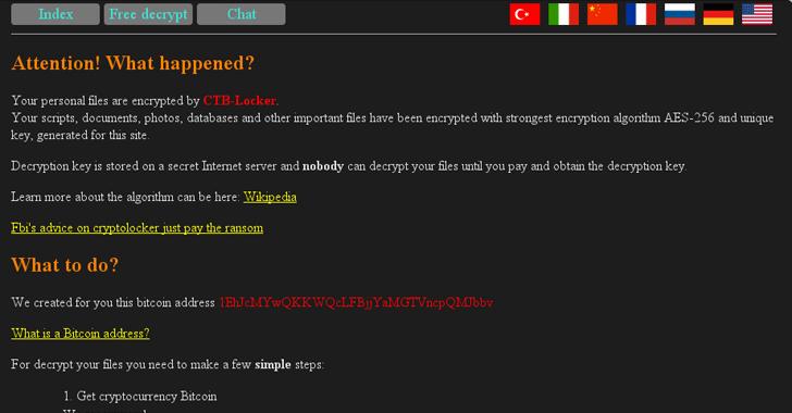 index del ransomware CTB-Locker