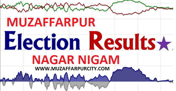 muzaffarpur nagar nigam election result